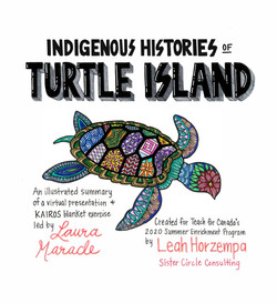 An Illustration of Laura Maracle's Indigenous Histories of Turtle Island Presentation