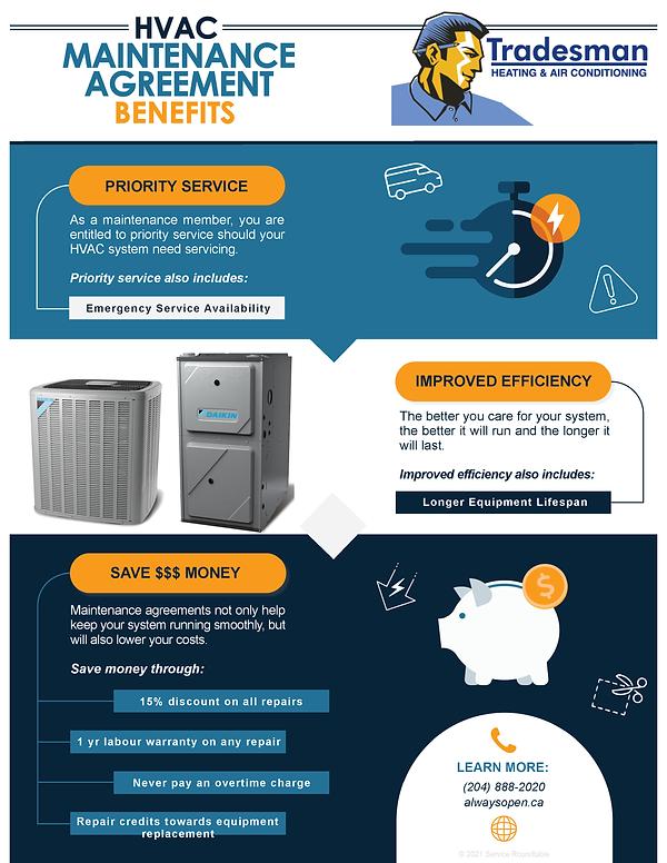 Benefits of a Maintenance Agreement (Com