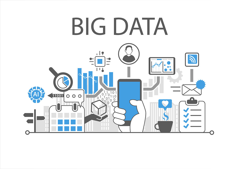 Big Data helping to improve business sustainability