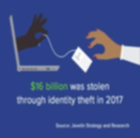 identity-theft-new.jpg