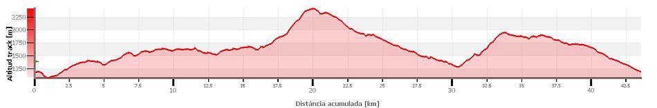 Perfil marató.bmp