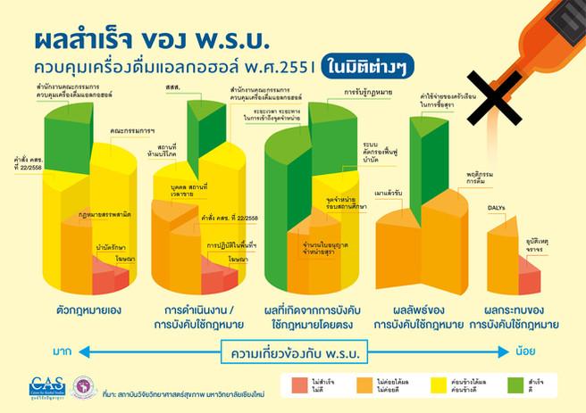 infographic พรบ.สุรา2.jpg