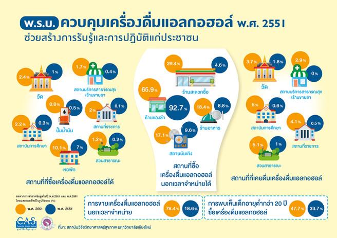 infographic พรบ.สุรา3.jpg