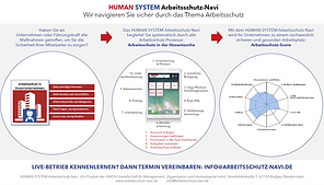 HUMAN SYSTEM Arbeitschutz-Navi   Navigation Navigator