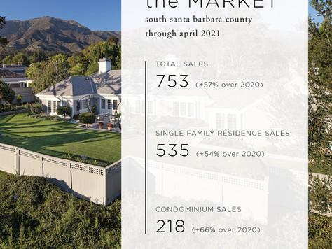 Santa Barbara real estate: Market Report for sales through April 2021.