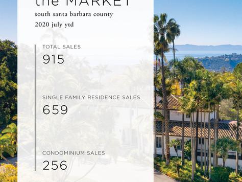 July 2020 Santa Barbara Market Report ytd