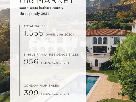 Santa Barbara Real Estate: July 2021 Market Report