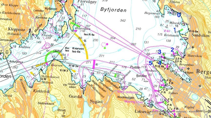 Team-Eian På Roadtrip til Bergen - Del 2