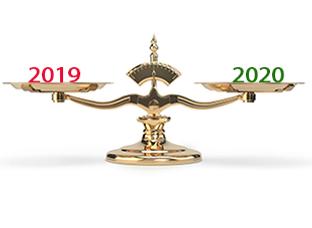Q3 2019 NL Golden-balance-scales-isolate