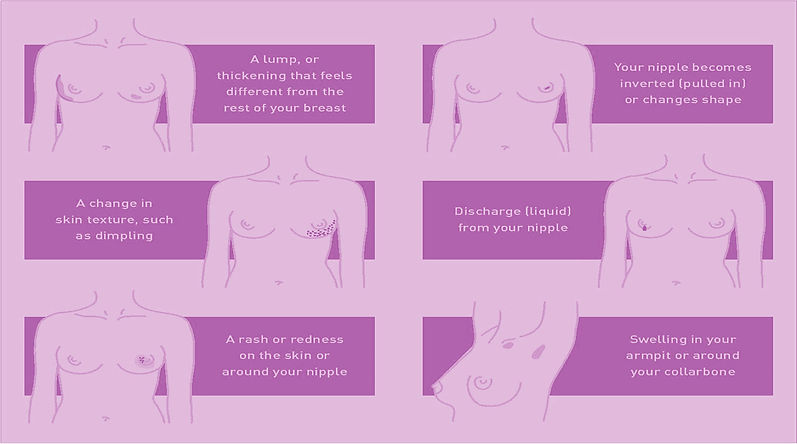 Breast-Cancer-Check.jpg