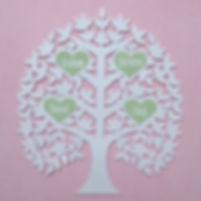 Family Tree Gift
