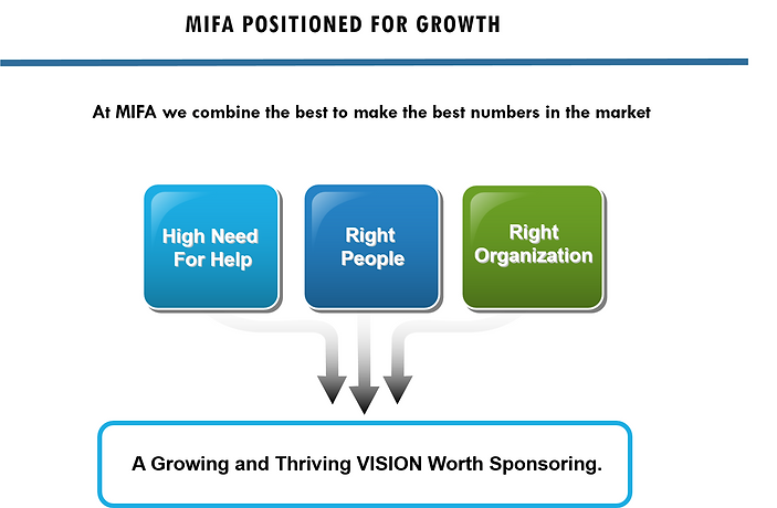 mifa position for growth paint.png