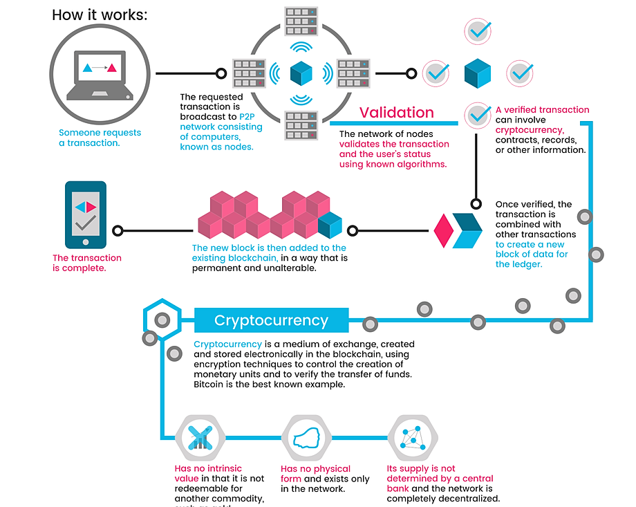 how to create own cryptocurrency using ethereum