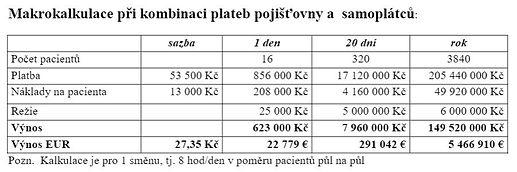 Barrandov kalkulace.JPG