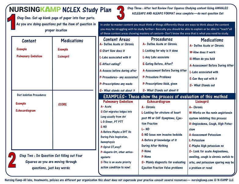 NCLEX KAMP Nursing Student Question Mast