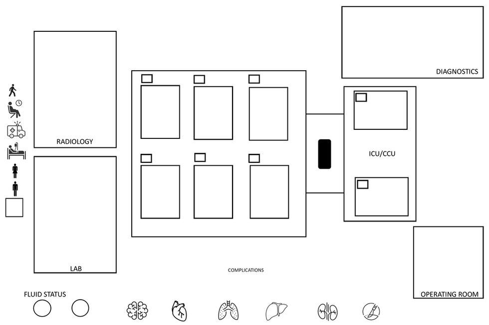 NURSING-KAMP-BED FLOW PROJECT.jpg