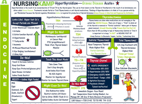 HYPERTHYROIDISM! Run yourself to the Grave!