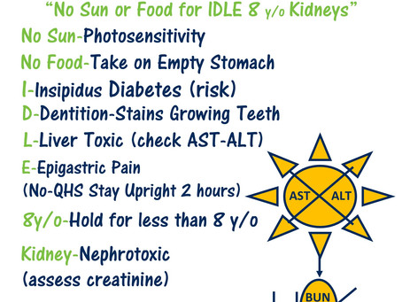 Tetracyclines! No Sun or Food for IDLE 8y/o Pregnant kidneys