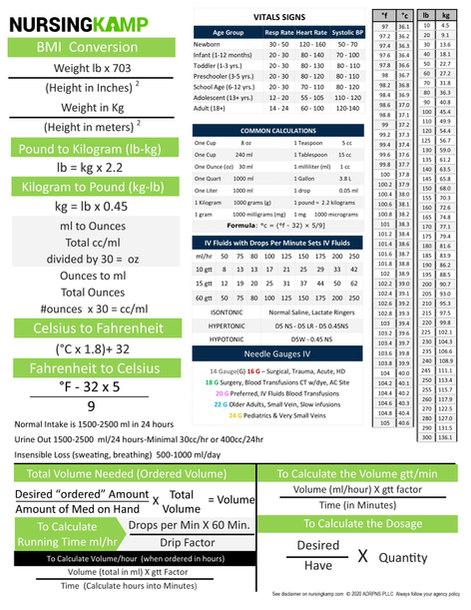 N2N BACK  PAGE 10 NURSING KAMP CLINICAL