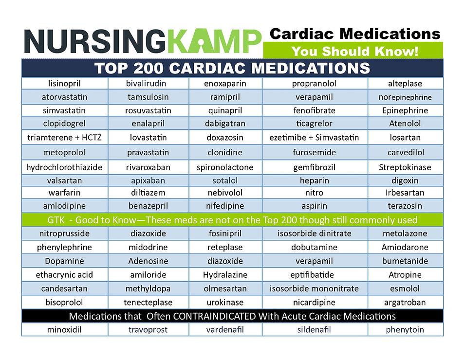 Top 200 Cardiac Meds Nursing KAMP 2020.j
