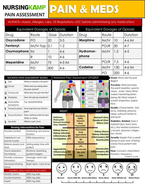 N2N PAIN  PAGE 5 NURSING KAMP CLINICAL K