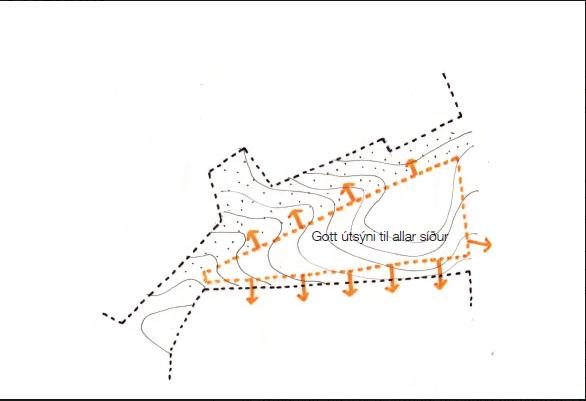 7 Diagram udsigt