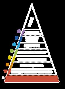Пирамида мотиваций белая.png