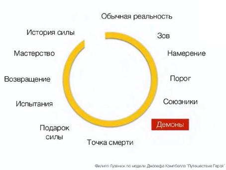 """Вебинар """"Восхождение героя"""" от 4 сентября 2016 года"""