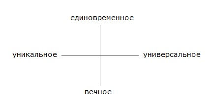 кватернион.jpg