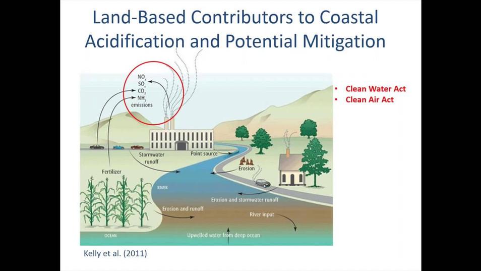 Coastal Acidification & Nutrients