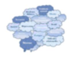 nuages symptomes.jpg
