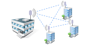 Point to Point/Multipoint Mesh Networks