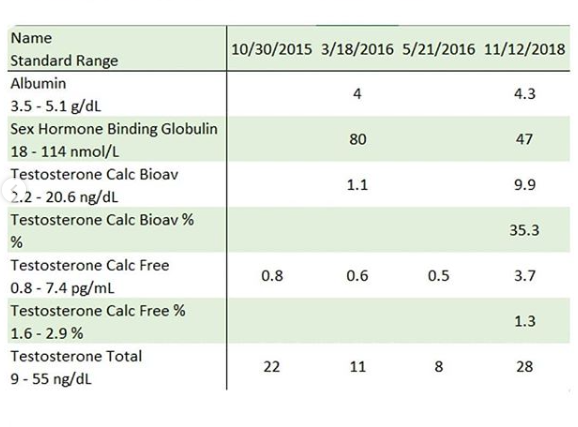 autumn-elle-nutrition-21-day-intermittent-fasting-meal-plan-program-review