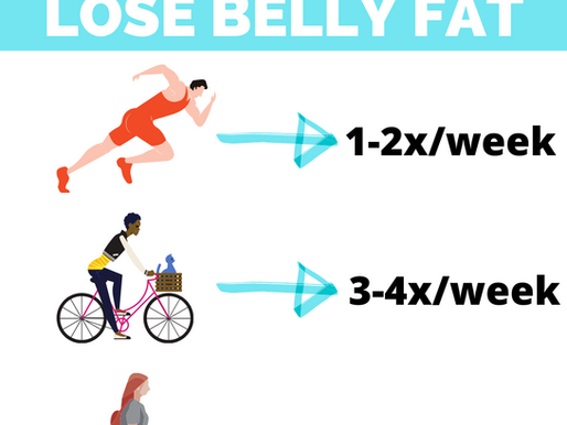 The Best Cardio Workouts To Burn Belly Fat [And How Long To Do Them]