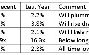 2020 2nd Quarter Outlook