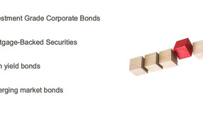Rationality of Bonds