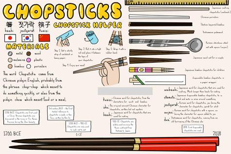 chopsticks_prefinal.jpg
