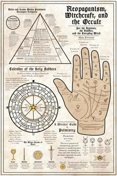 witchcraft_infographic.jpg