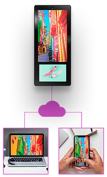 Elevator Advertising Ei-Slim Dual LCD Display by Eastidea