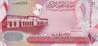 Bahraini Dinar BHD