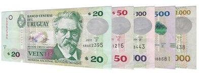 uruguayan-peso