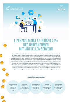 Lizenzgold Briefing deckblatt.jpg