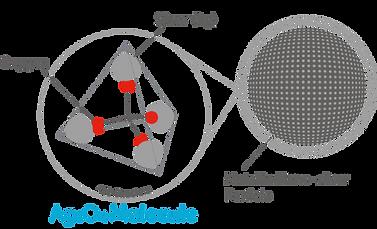 ag4o4_silver_sol_molecule@2x.png