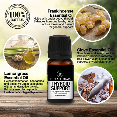Theracentials Thyroid Support Essential Oil 10ml