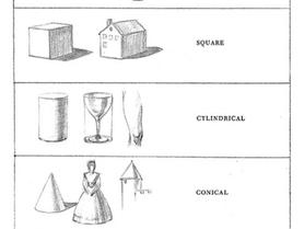 Form Principle