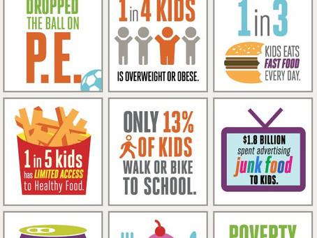 Reversing Childhood Obesity & Disease
