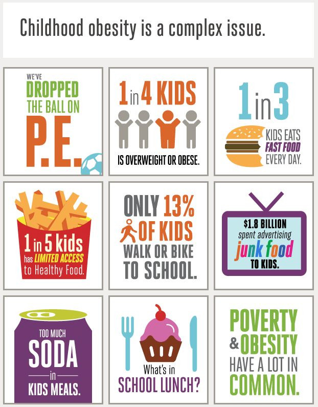 Childhood obesity is complex and dangerous.