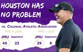 Houston vs. CAA.jpg