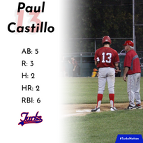 Paul Castillo POTG