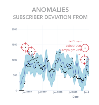 anomaly-detection.png